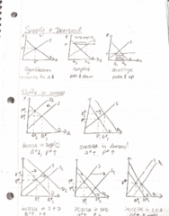 ECON 2105H Lecture 5: Supply and Demand/Into to Ethics