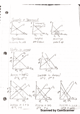 econ-2105h-lecture-5-supply-and-demand-into-to-ethics