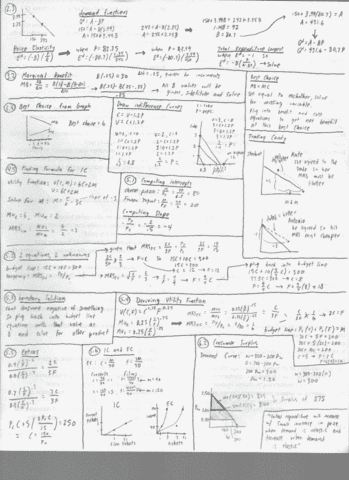 microeconomics cheat sheet