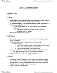 CRIM 230 Study Guide - Midterm Guide: Transferred Intent, De Minimis, Actus Reus