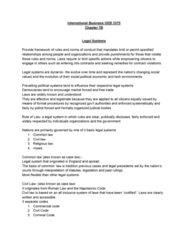GEB 3375 Chapter Notes - Chapter 7B: Private Law, Market Environment, E-Commerce