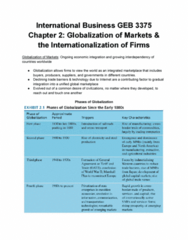 GEB 3375 Chapter Notes - Chapter 2: Asia-Pacific Economic Cooperation, North American Free Trade Agreement, Bretton Woods Conference