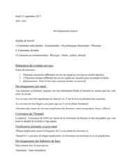 APA 1561 Lecture Notes - Lecture 1: Ossification, Thymus, Proprioception
