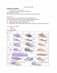 ENSC 2001 Lecture Notes - Lecture 5: Srf 1, Subsidence, Mass Wasting