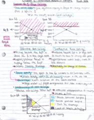 ECON 101 Midterm: Econ 101-Ch.6 Government Action in Markets_Study Guide