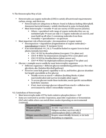 micb-201-lecture-9-chapter-9-notes