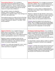 SSH 105 Study Guide - Final Guide: Gossip Magazine, Apple Pie, White Noise