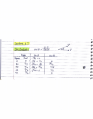 MATH 211 Lecture 17: Dot Product and Projections