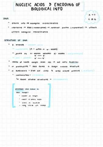 biol-1115-lecture-6-biology-1115-nucleic-acids-encoding-of-biological-info