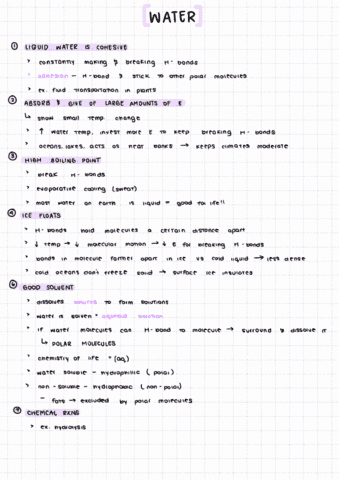 biol-1115-lecture-4-biology-1115-water
