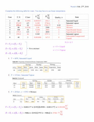 proctech-2ec3-lecture-14-week-8