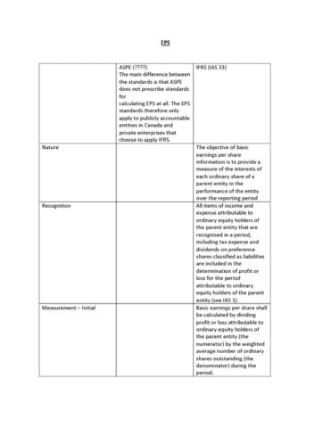 actg-2p32-quiz-eps