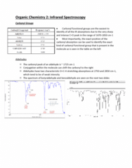 CHE 211 Study Guide - Midterm Guide: Benzaldehyde, Butyraldehyde, Methyl Benzoate