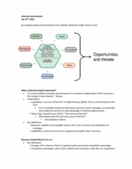 CANS 406 Lecture Notes - Lecture 6: Edith Penrose, Ronald Coase, Competitive Advantage