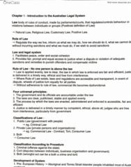 LAWS1120 Study Guide - Final Guide: Terra Nullius, Judiciary Of Australia, Law