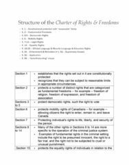 LAW 201 Study Guide - Quiz Guide: Supremacy Clause, Freedom Of Movement