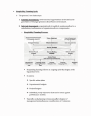 MGT 306 Lecture 11: Hospitality Planning Cycle