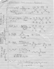 CH 221 Final: Alkane Reactions