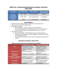 AFM101 Study Guide - Final Guide: Net Income, Sunk Costs, Watch
