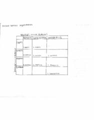 MOVESCI 230 Midterm: Exam 2 - Mod 10 Continued