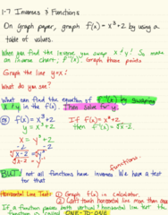 MA 105 Lecture 7: 1-7 Inverse Relations and Functions