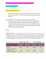 FINA601 Lecture Notes - Lecture 7: Corporate Finance, Financial Distress, Capital Structure