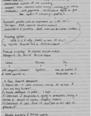 ACCTG 215 Chapter 1: Financial accounting, income statement, balance sheet, statement of owners' equity